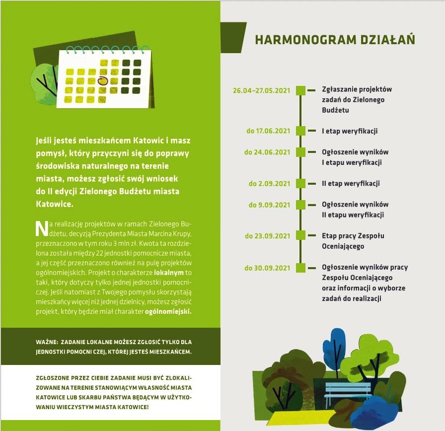 zielony budzet 1